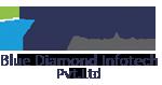 Company Profile Design | Company Brochure Design Services
